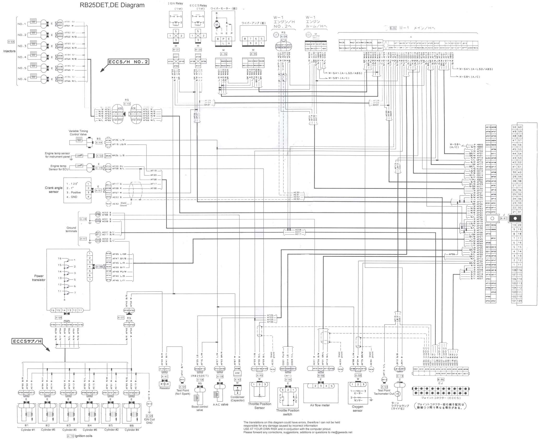 12 R33 Engine Wiring Diagram