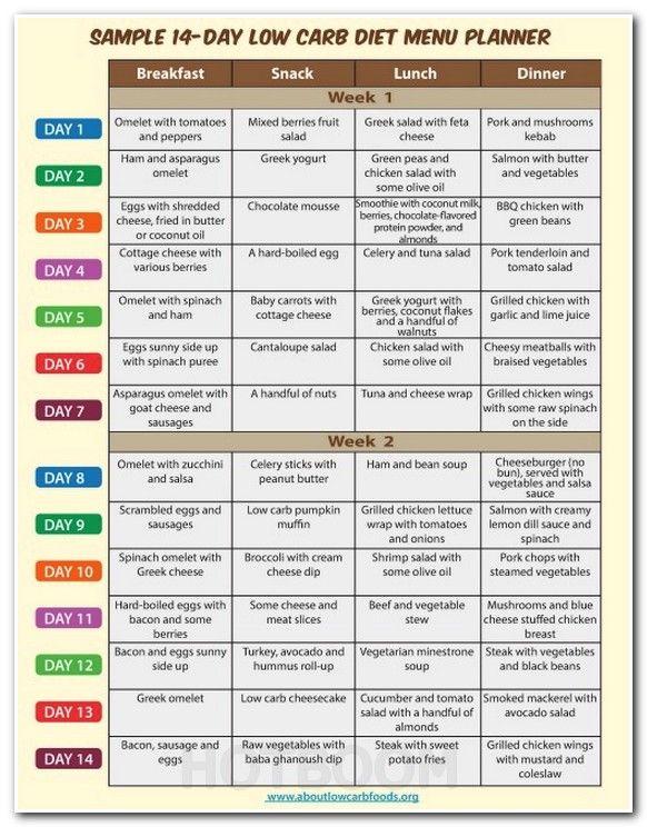 zero carb diet and acid alkaline