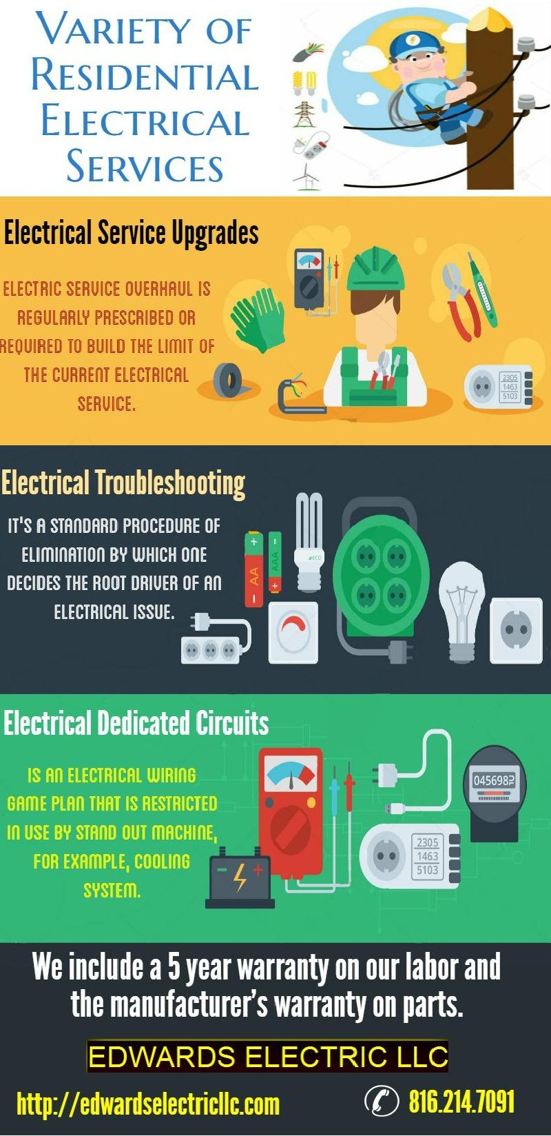 Electrical Panel Troubleshooting Services in Kansas City ...