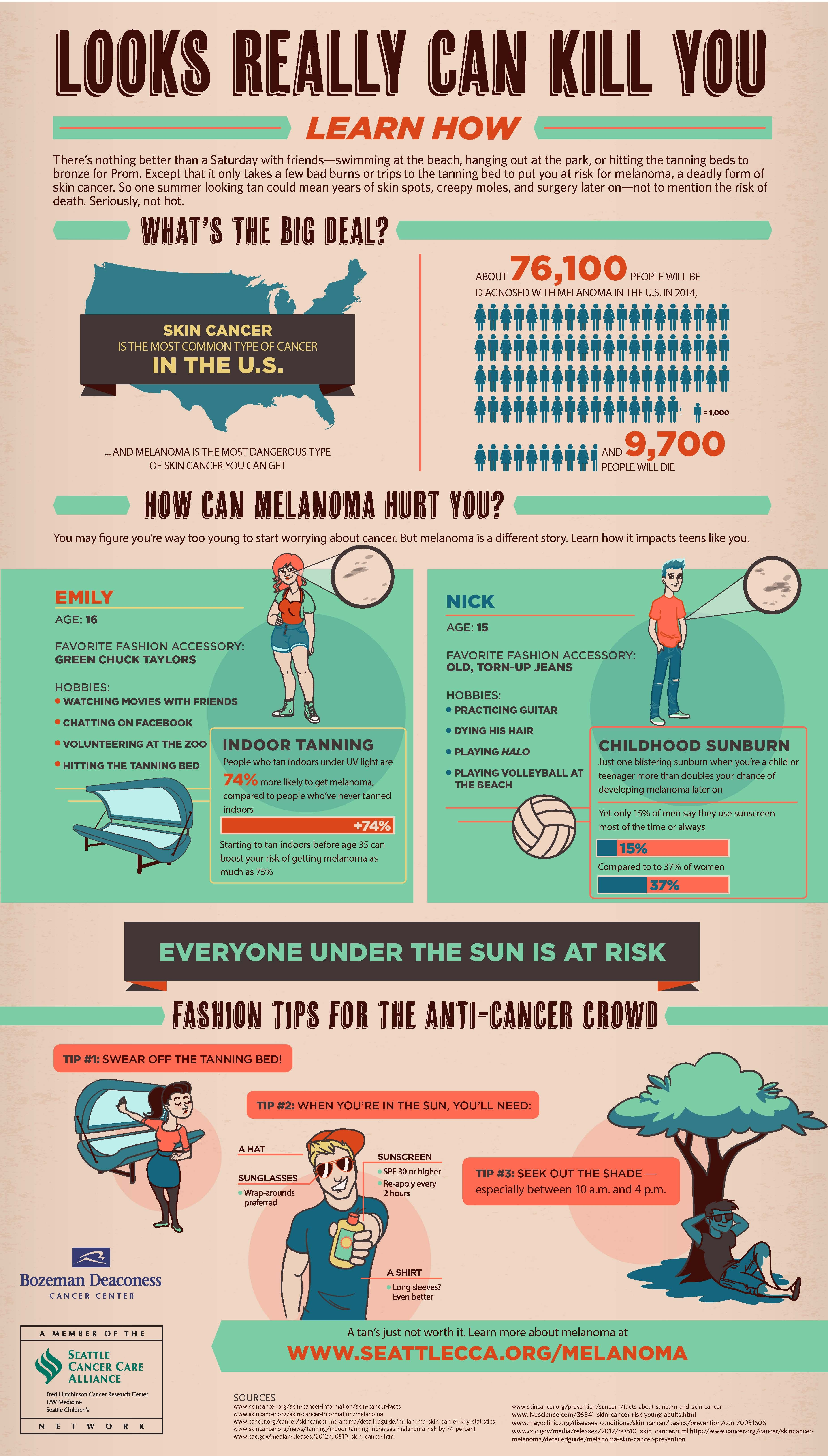 Melanoma Infographic Poster | Student Resources | Pinterest