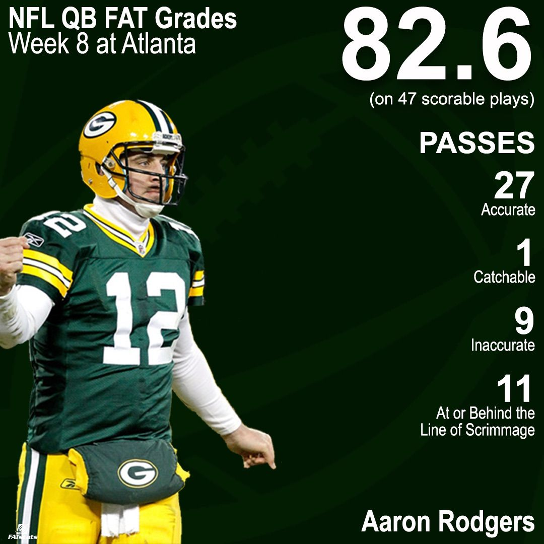 Rodgers Vs Atlanta Week 8 We Grade Qbs With Our Very Own Qb Evaluation System Evaluation System Behind The Lines Grade