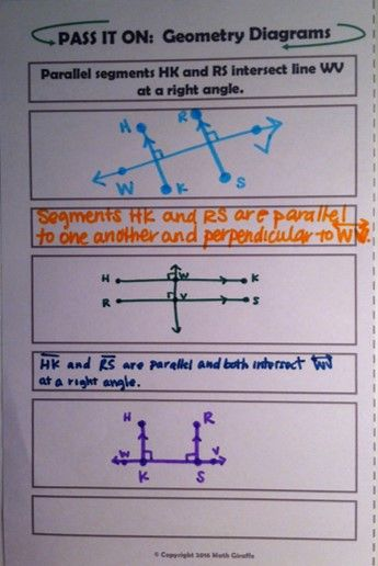 Geometry Diagrams   U0026 39 Pass It On U0026 39  Activity
