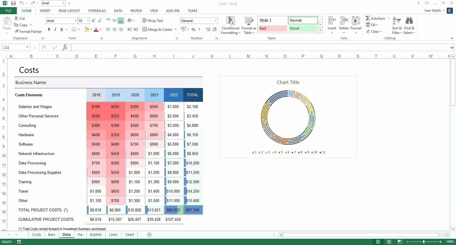 Excel Business Plan Template in 2020 Business plan