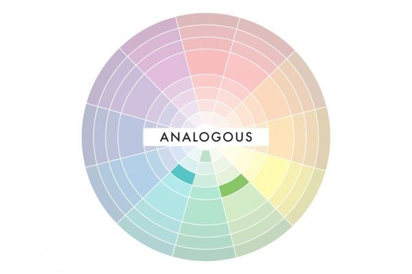 The Definitive Color Wheel By Chad Engle On Fuel Your Creativity 6