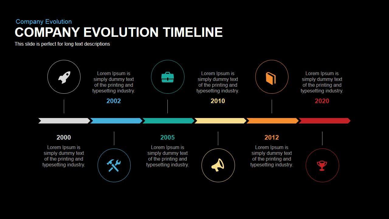 Image result for evolution timeline spreads and data design image result for evolution timeline alramifo Choice Image