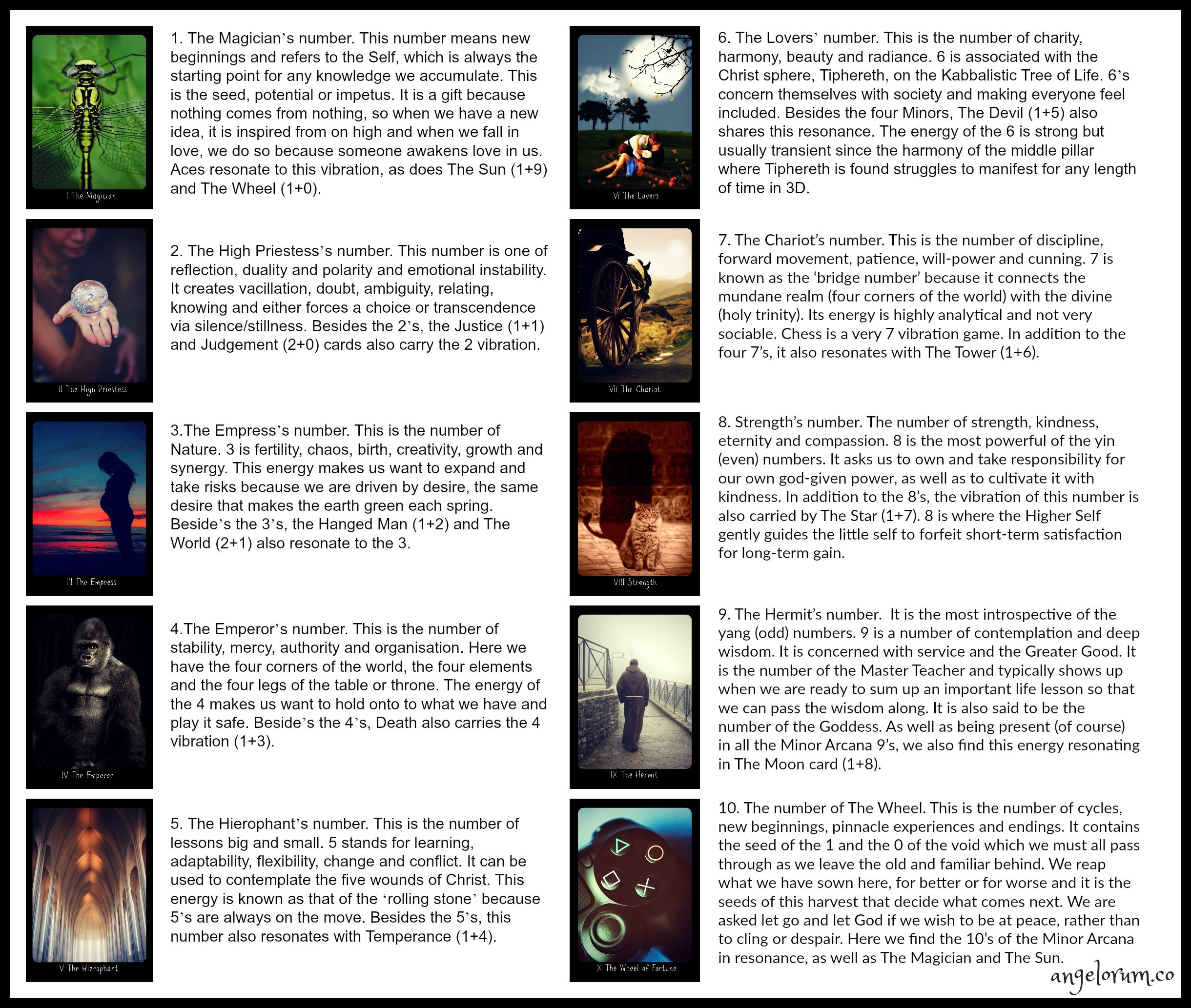 Tarot numerology cheat sheet large format to print at home numerology based on birthday birth date nvjuhfo Gallery