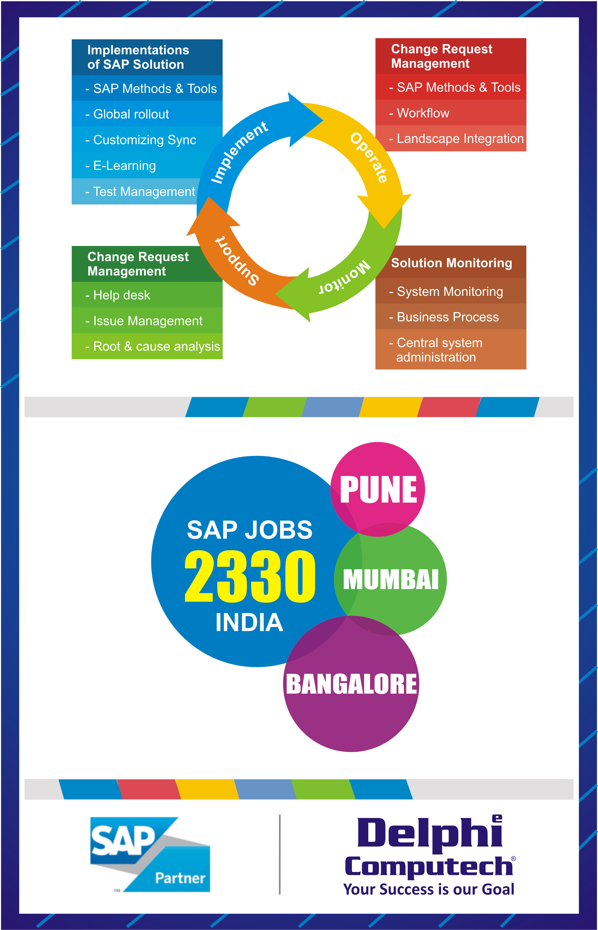 SAP infographics quick and easy to understand