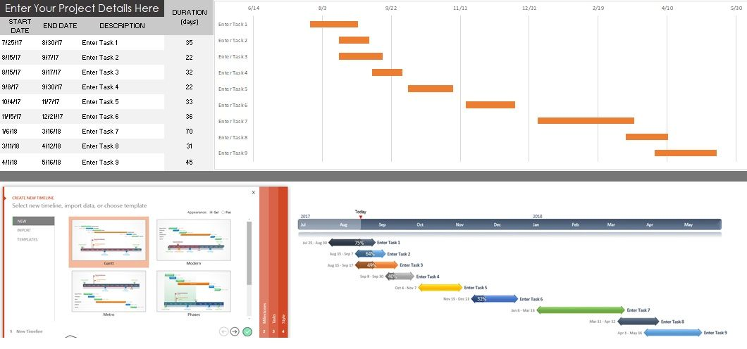 Simple gantt chart template excel Project Management Pinterest - reimbursement sheet template