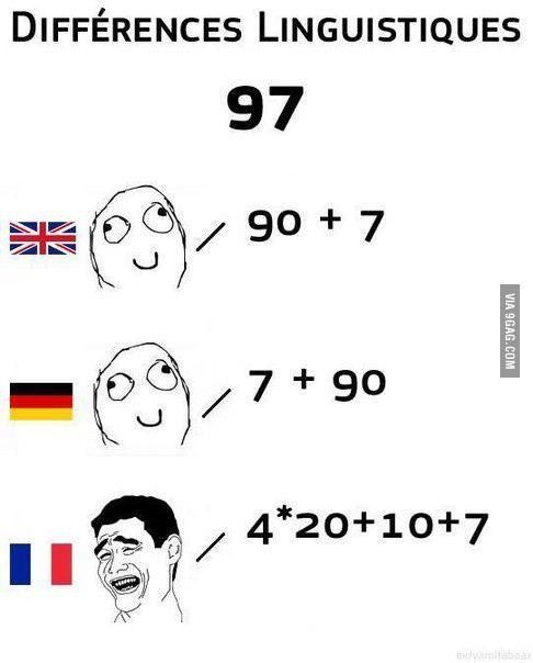 Quatre Vingt Dix Sept Language Jokes Funny French Learn French