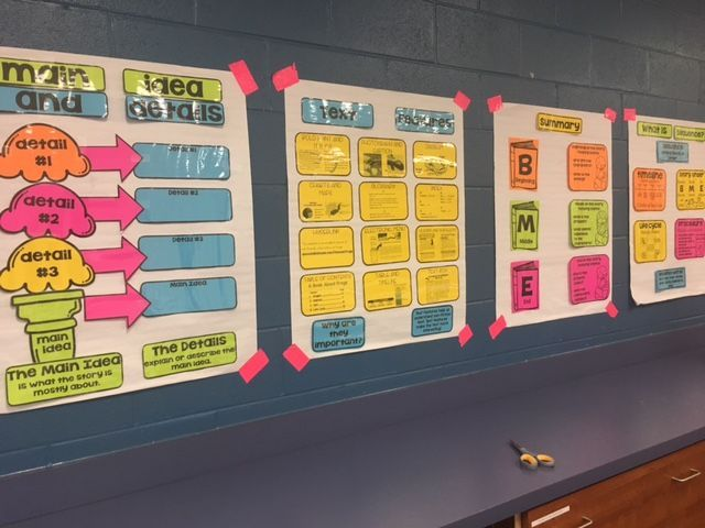 office bulletin board ideas yellow. Image Result For Bulletin Boards Principal\u0027s Office Kindergarten Board Ideas Yellow T