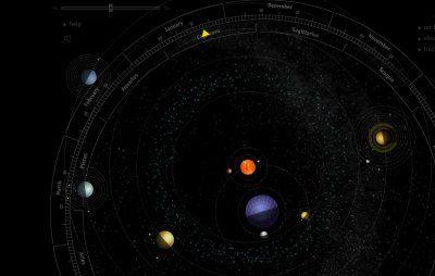 cool solar system model designs - photo #29