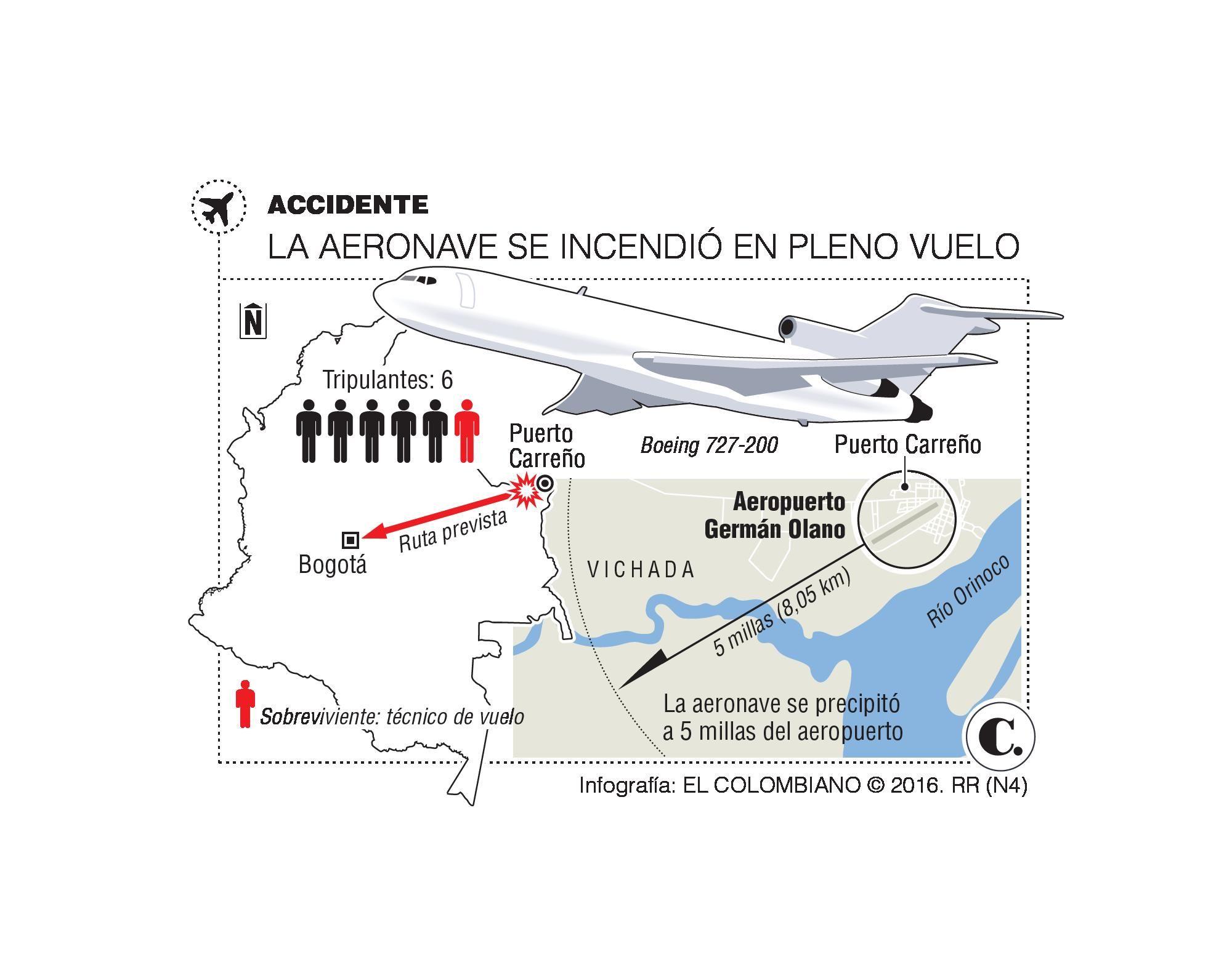 Avión de carga se accidentó con seis tripulantes en Vichada