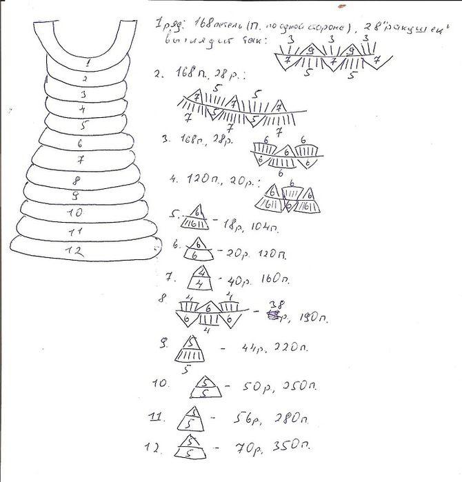 crochelinhasagulhas: Vestido de crochê de grampo | CrochetMi ...