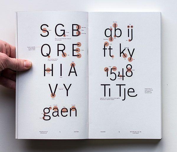 Passelig Sans — The Process on Behance