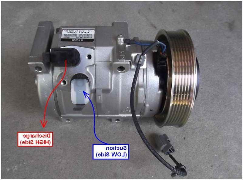 how does a car ac compressor work