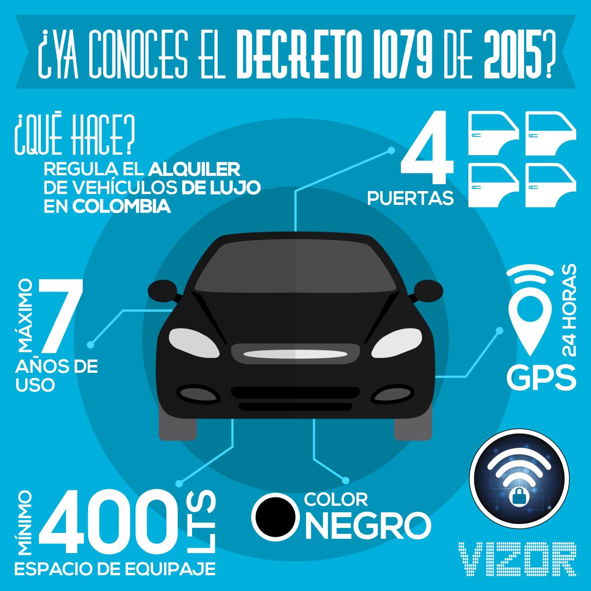 ¿Conoces el decreto 1079 de 2015? #Colombia #Servicio #Vizor   www.vizormobil.com