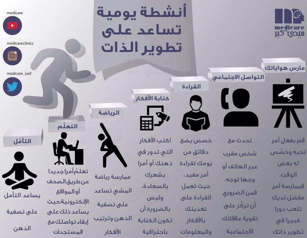 أنشطة يومية لتطوير الذات Life Skills Activities Positive Notes Intellegence