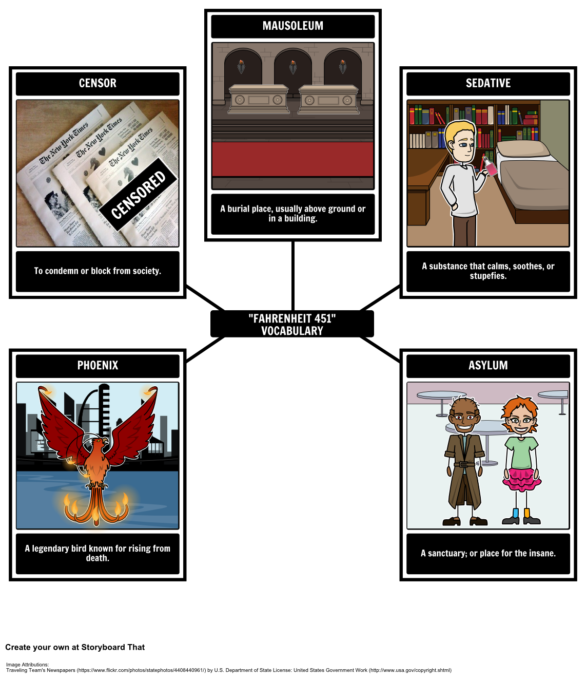 fahrenheit ela unit activities texts and student fahrenheit 451 summary lesson plans for your unit analysis activities like plot diagrams character map themes literary conflict rising action