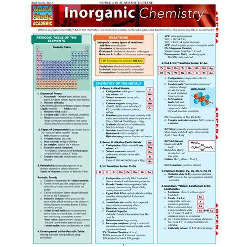 inorganic chemistry study guide
