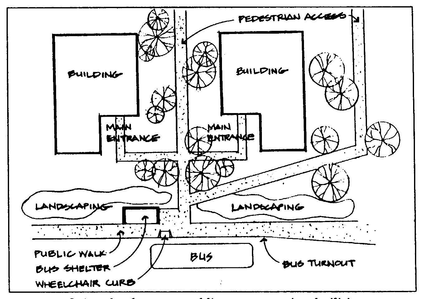 Pin By Westley Pinfield On Introduction To Level Design