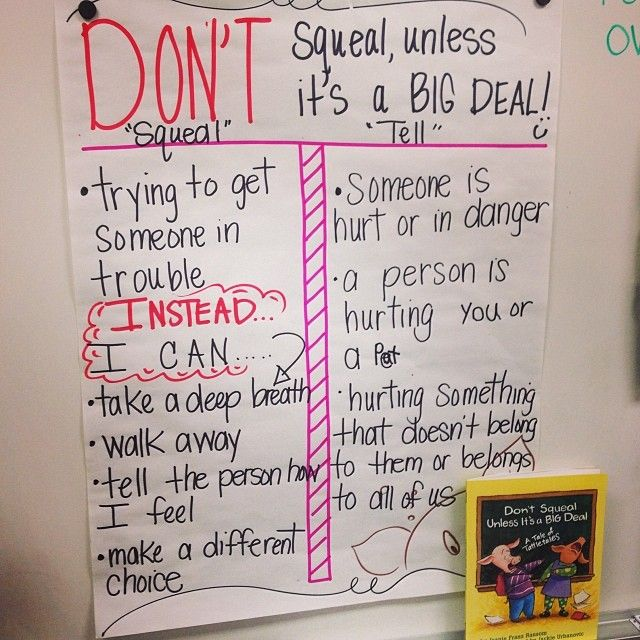 Tattling Vs Reporting Anchor Chart Classroom Rules Anchor Charts Classroom Charts