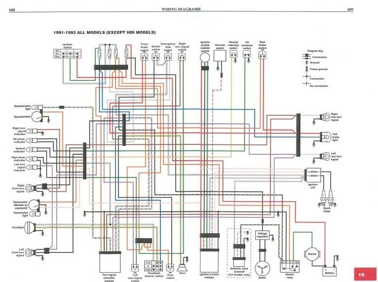 Pin by Krit Sup on Harley Davidson Wiring Diagram | Harley ... Harley Evo Wiring Diagram Cdi on
