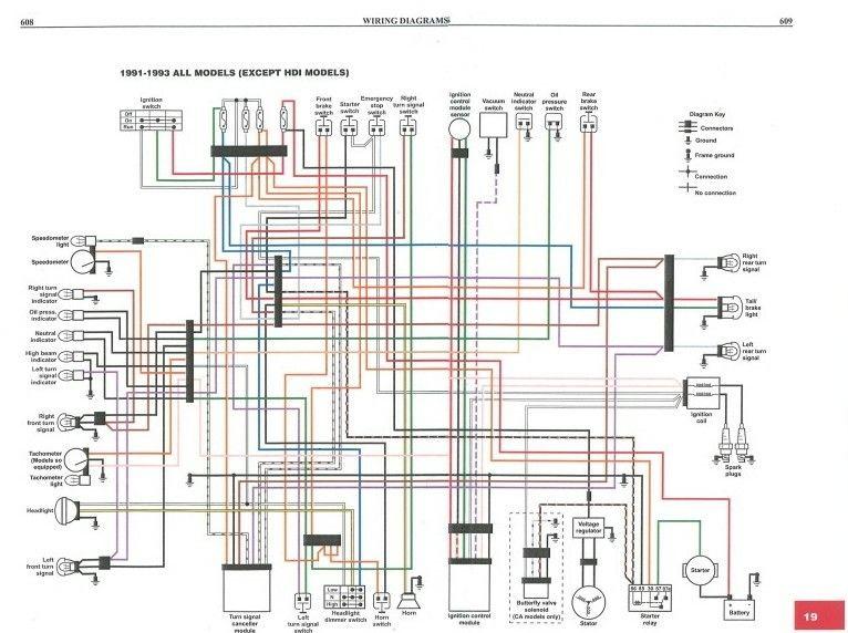 Harley Fxe Wiring Diagram Simple ปักพินโดย Krit Sup ใน Harley Davidson Wiring Diagram