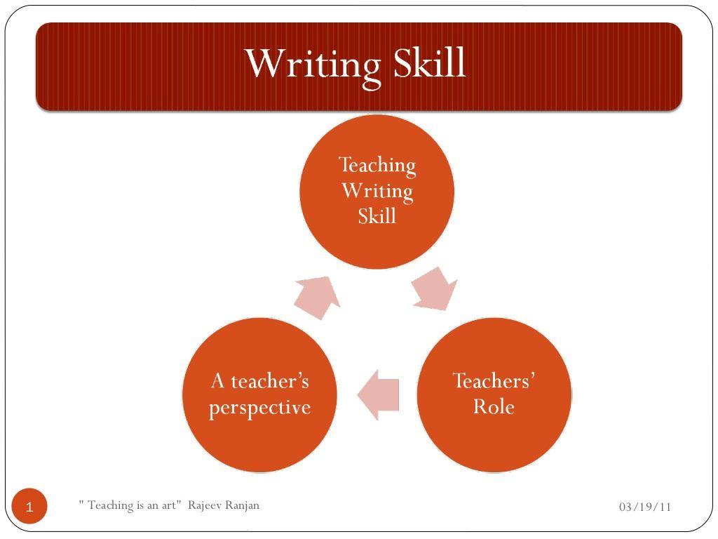 How to Develop Writing Skill by Rajeev Ranjan via slideshare