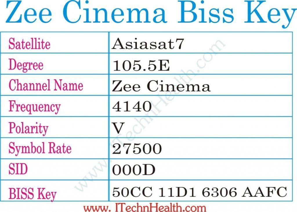 Zee Cinema New Biss Key At Asiasat-7 | My posts | Cinema, Key