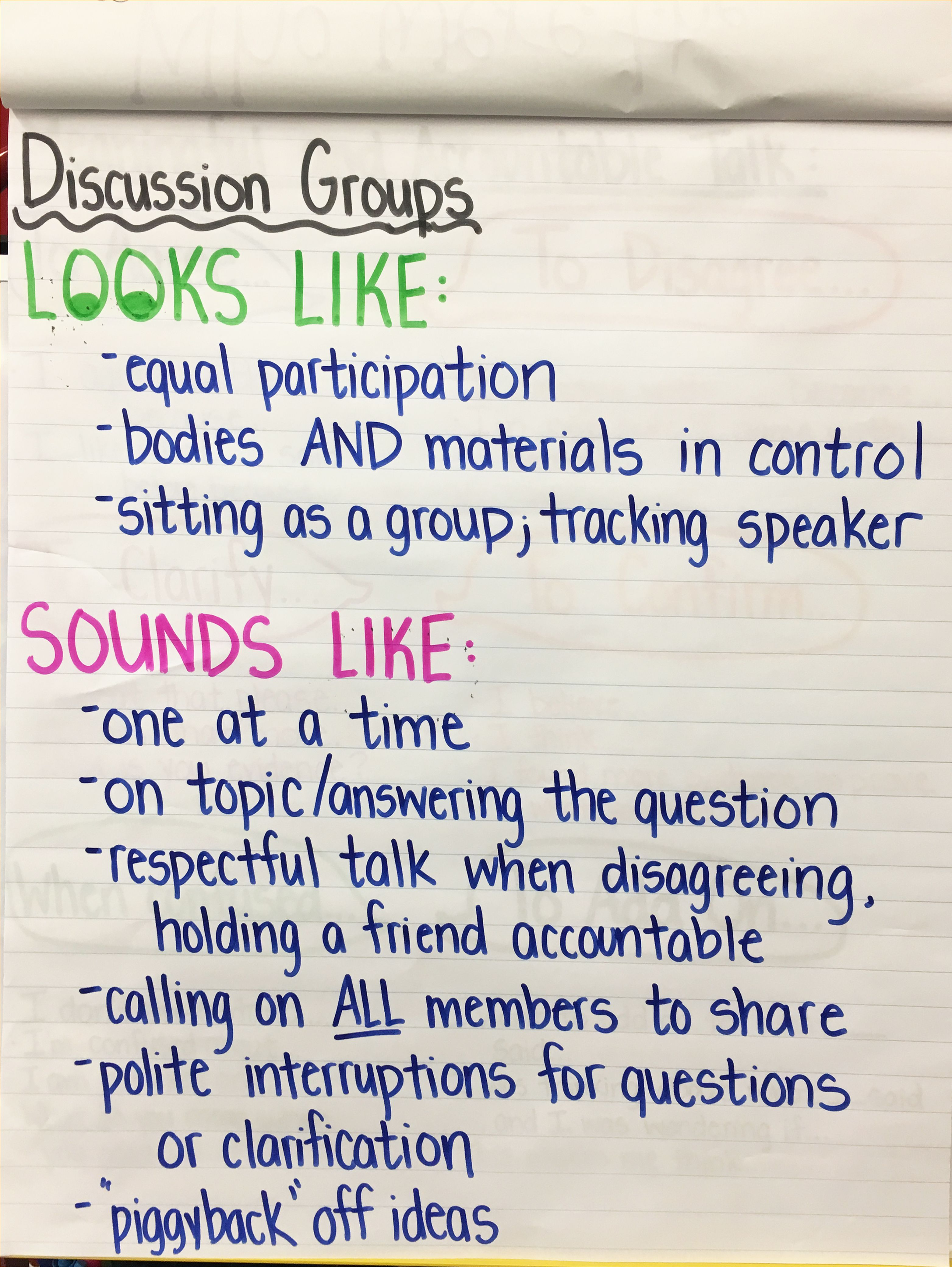 Discussion Groups Anchor Chart Help Your Students Stay Focused And Respectful During Group Discussions With Success Academy Resource Classroom Anchor Charts
