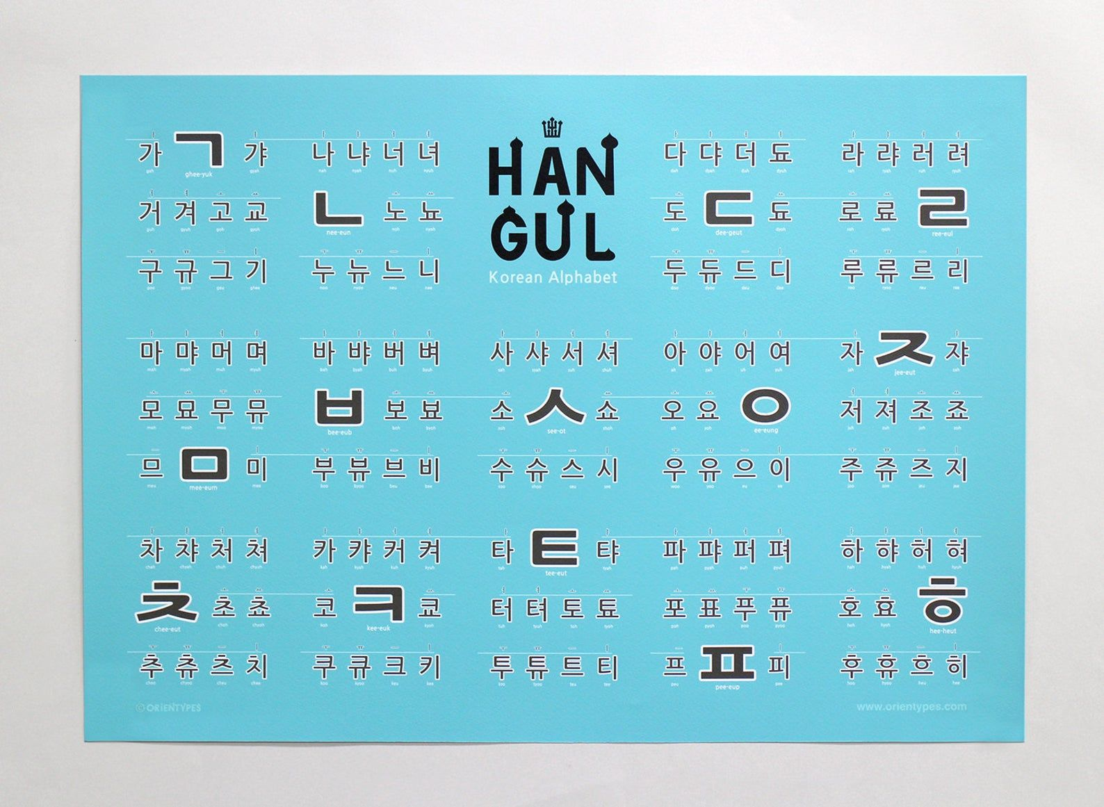 Poster How To Read Korean Hangul Wall Chart Educational