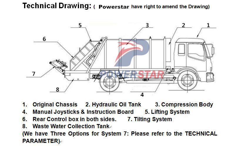 Technical Drawing For 3 Ton Isuzu Garbage Truck With Compactor Garbage Truck Compactor Trucks