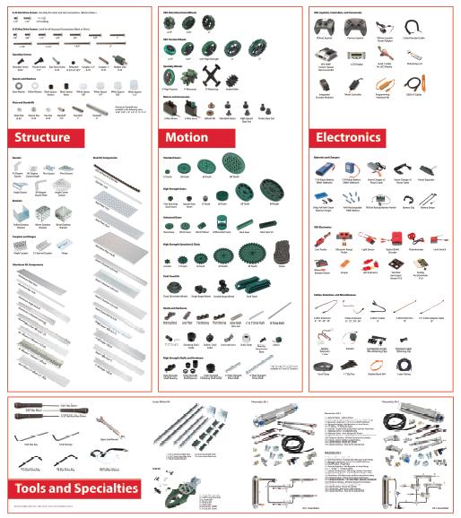 Vex Parts Poster Robotics Pinterest Vex Robotics Robot And Coding