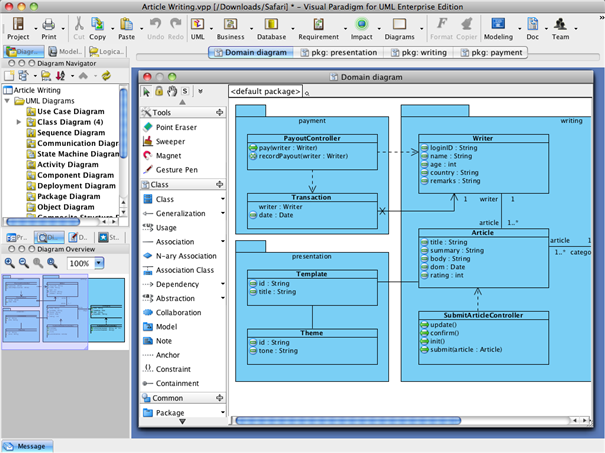 Visual paradigm for uml best free software for mac os x visual paradigm for uml vp uml is free uml drawing tool that supports the latest uml standards the application offers support for all 13 uml diagram ccuart Images