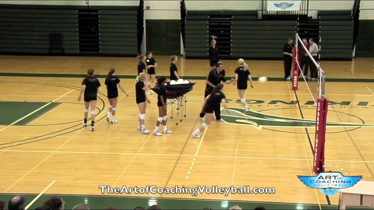 Scrap Drill Coaching Volleyball Volleyball Drills Volleyball Practice