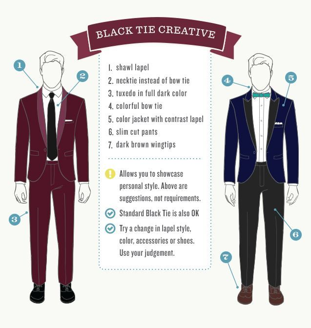 Formal dress codes for men pinterest black tie dress codes and the gentlemanuals guide to conquering the black tie creative dress code junglespirit Image collections