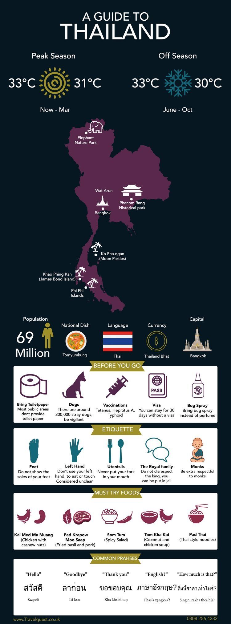 Your Essential Travel Guide To Hawaii Infographic Hawaii