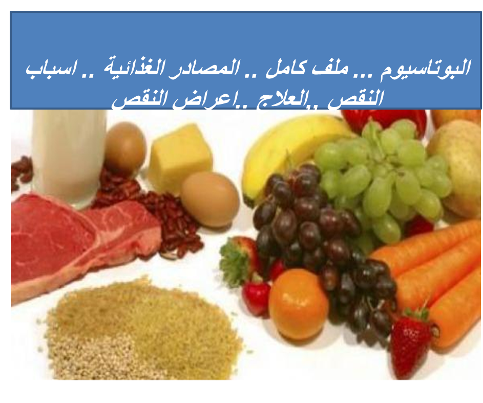 Pin By ديما الدالي On مجلة مغربيات Food Breakfast Blog