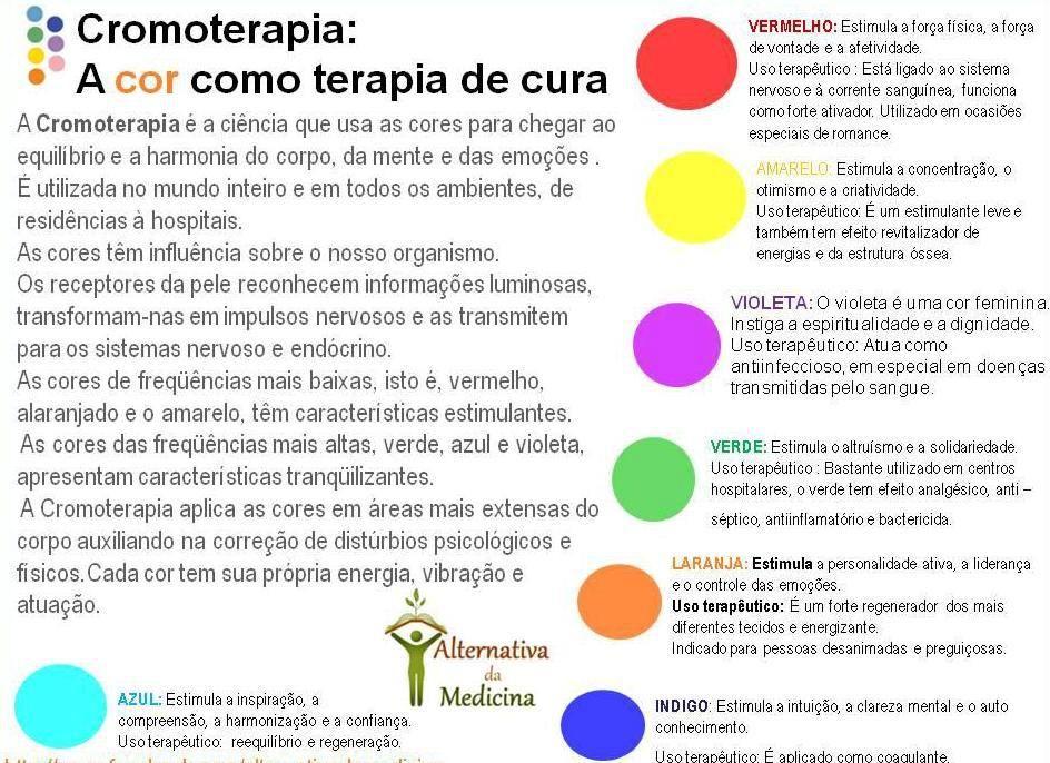 cromoterapia | Cromoterapia, Massoterapia, Reiki cura
