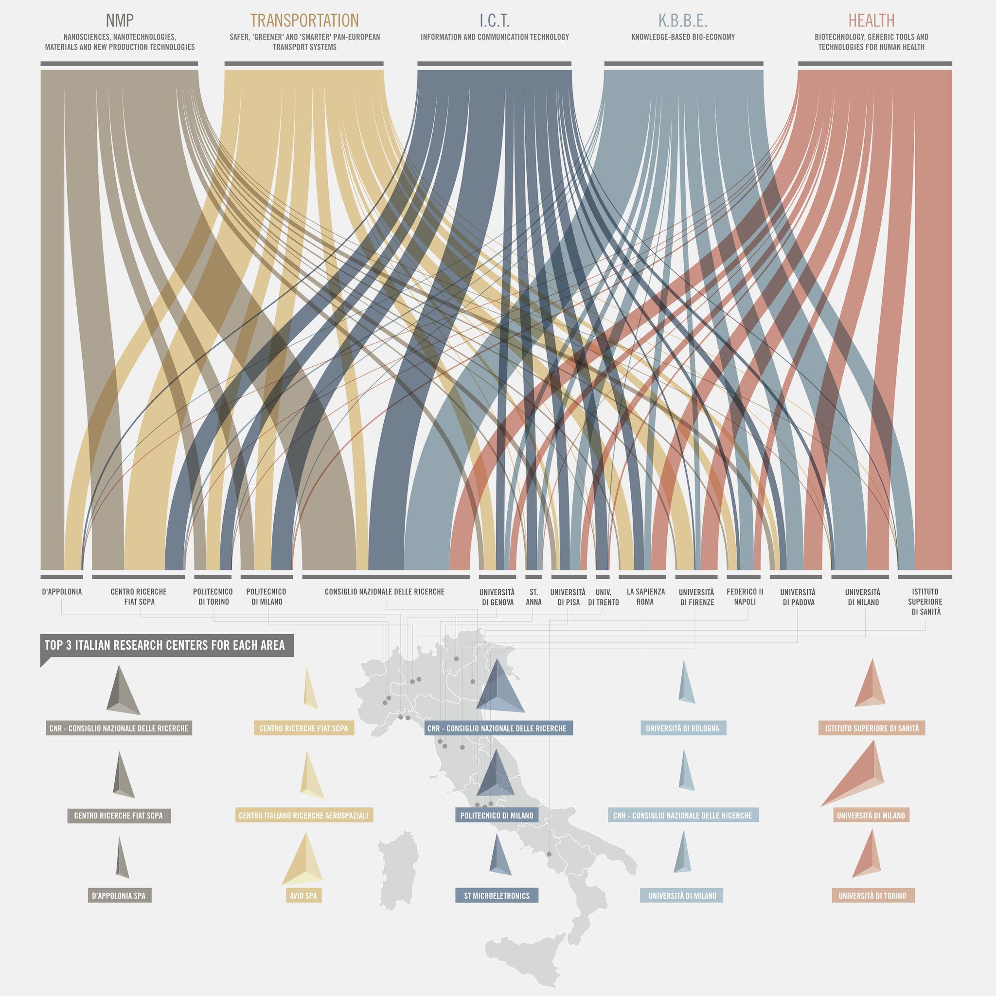 Science on the Net | www.thetuxtax.ch | Interface | Pinterest ...