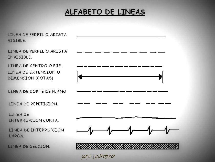 Resultado De Imagen Para Dibujo Tecnico Alfabeto De Lineas Math Math Equations