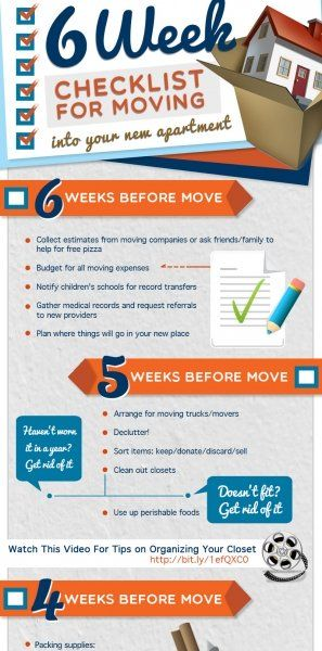 6 Week Checklist For Moving Into Your New Place Checklist for - new apartment checklist