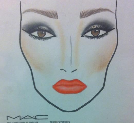Face chart i did at MAC.  Makeup