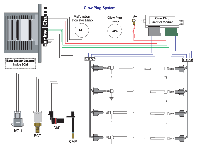 7 3 Powerstroke Wiring Diagram Google Search Work Crap Ford