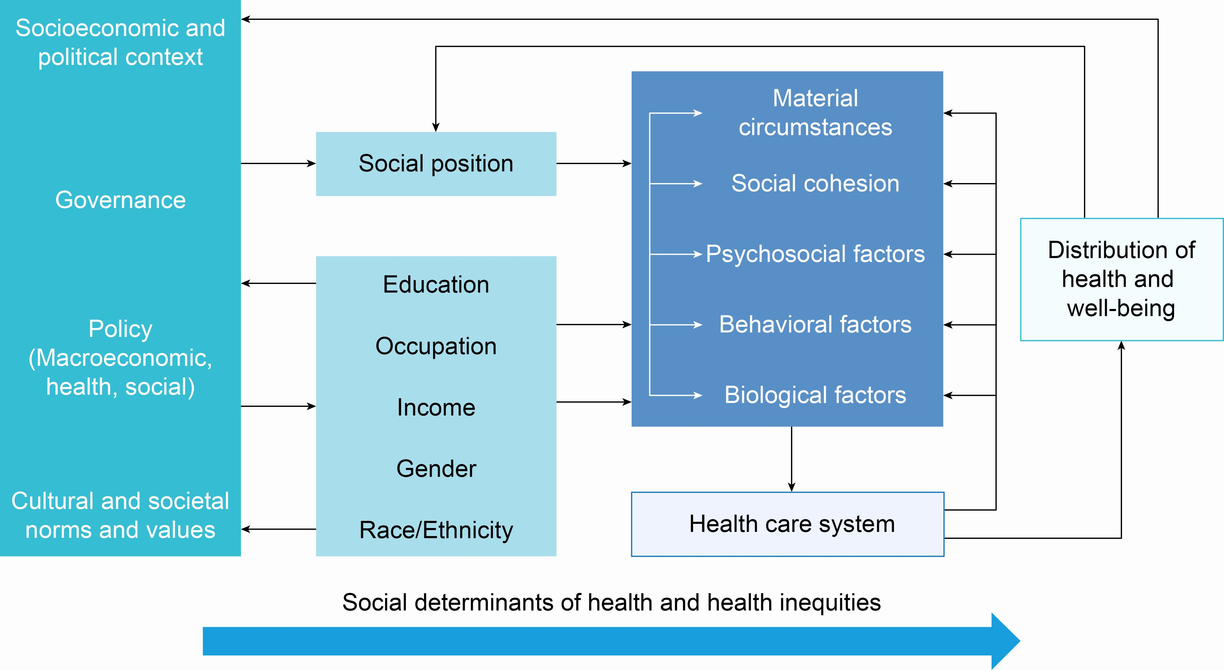 Impaired Social Interaction Nursing Care Plan Lovely Non