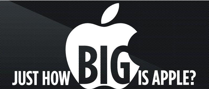 INFOGRAPHIC: Hoe groot is Apple eigenlijk