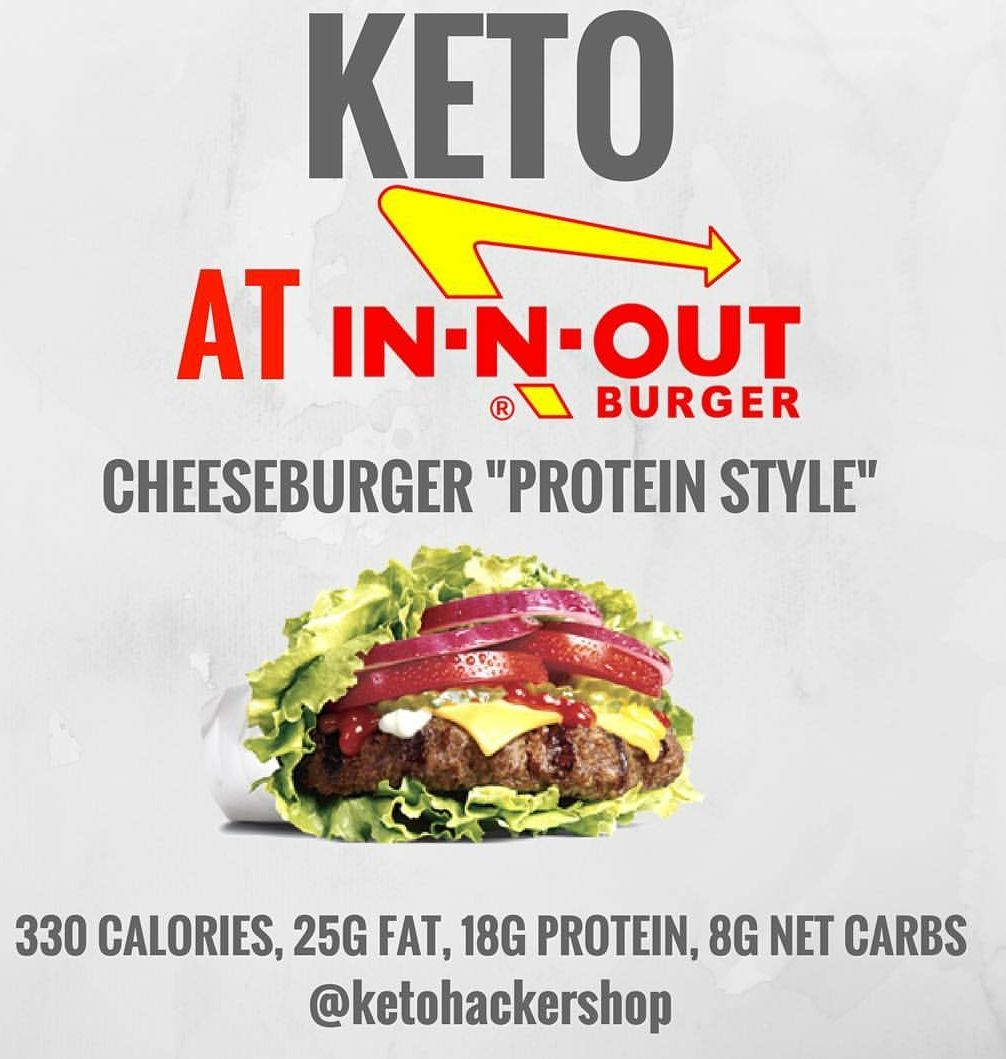 In N Out | Keto & Low carb in 2018 | Pinterest | Keto, Keto recipes ...