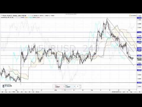 Austieg finden forex youtube