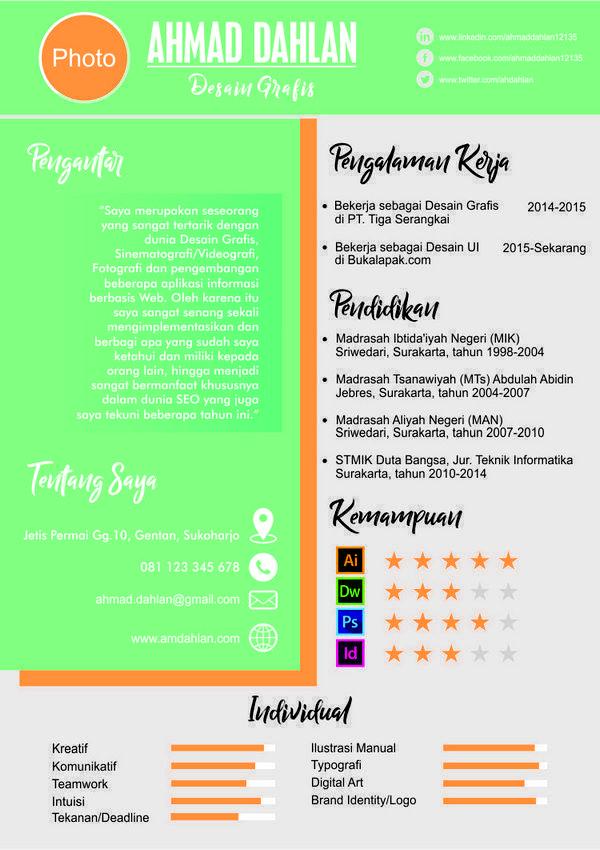 10+ Contoh CV (Curiculum Vitae) Lamaran Kerja, Daftar