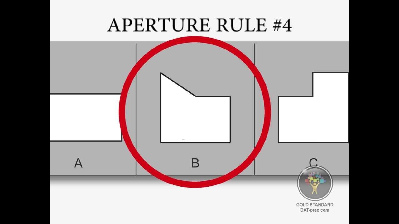 Gold Standard #DAT PAT Keyhole a.k.a. Apertures: Sample Practice Questions Video with Strategy   See more at http://youtu.be/_P7IC2z6zM0?list=PL-yh9dEw_UD2jt1ddcEmhjZajSpoO1XXd
